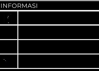 InformasiTIMRI-IND